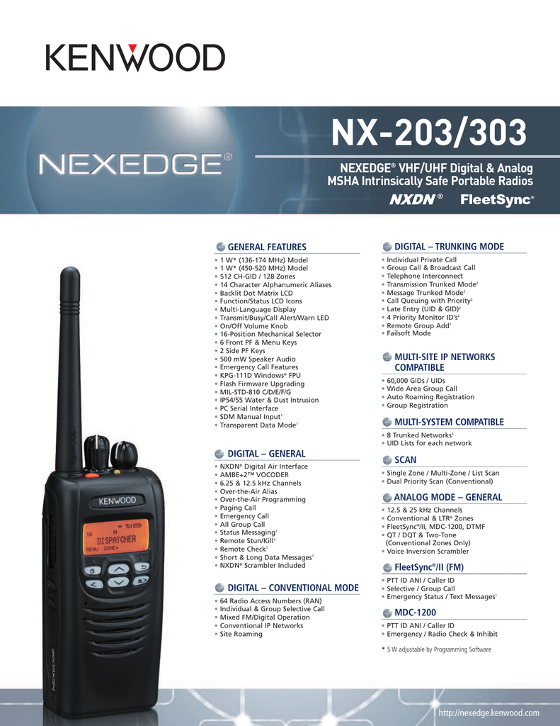 Features of the Kenwood NX-203303 Radios